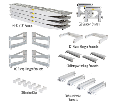 Picture of Full Ramp Kit - (4) Ramps, Load Levelers, Mounting Brackets